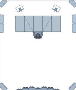 posizionamento studio monitor