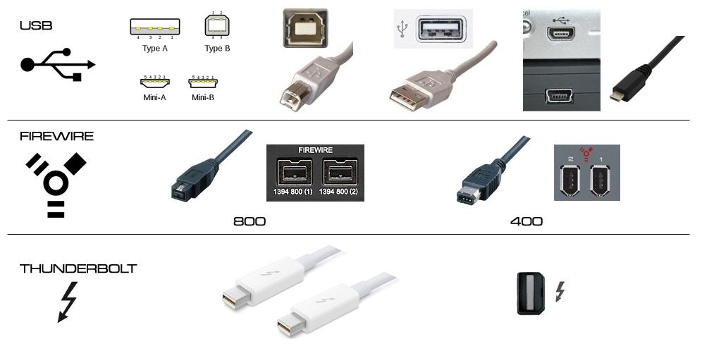 tipi di connessioni schede audio