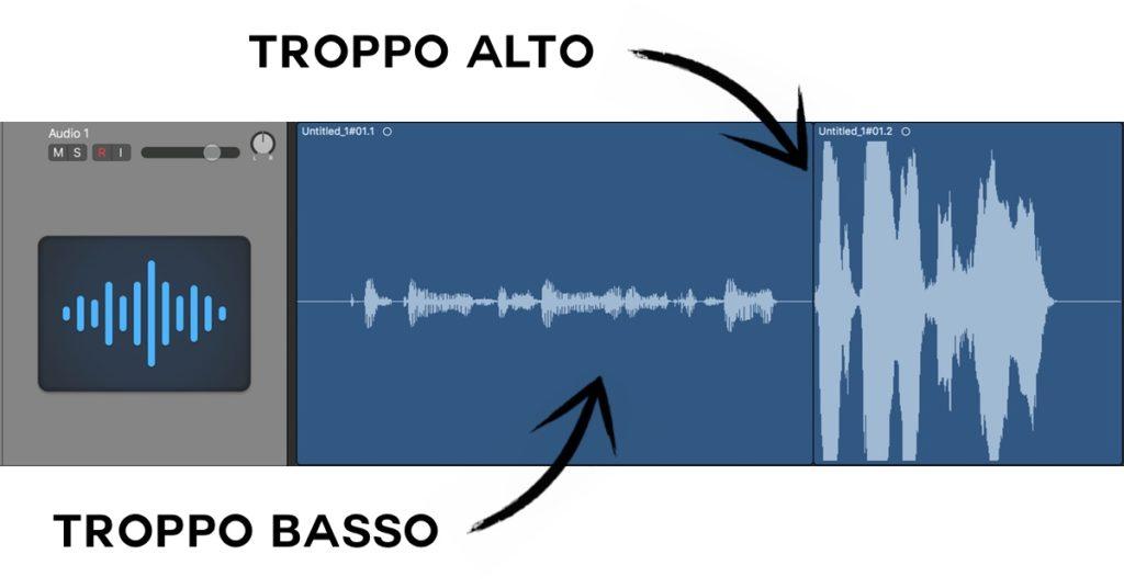 volume gain