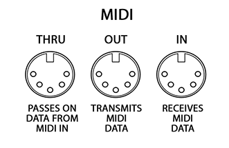 MIDI - Interfaccia MIDI