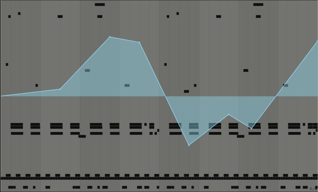 Automazioni Groove