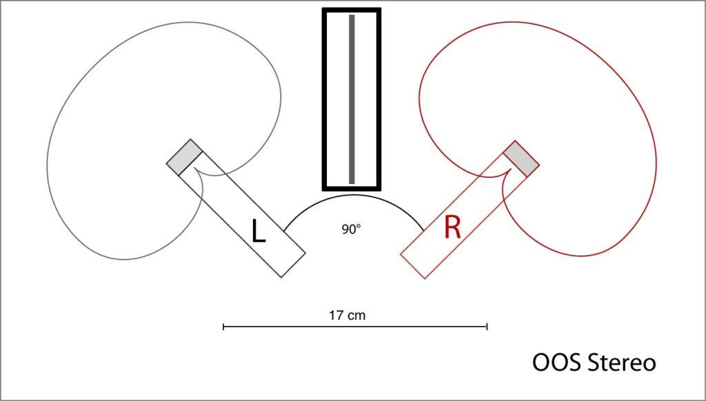 tecnica di microfonaggio oss jacklin disc