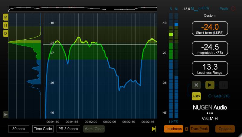 Nugen audio VisLM Loudness Tool
