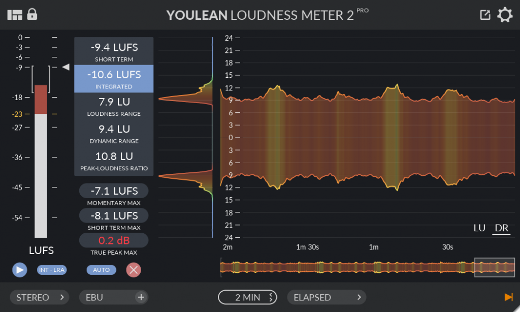 Youlean loudness meter 2